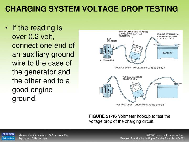 CHARGING SYSTEM VOLTAGE DROP TESTING