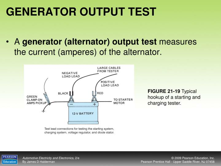 GENERATOR OUTPUT TEST