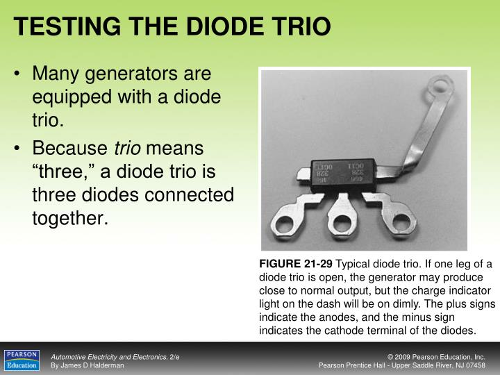 TESTING THE DIODE TRIO