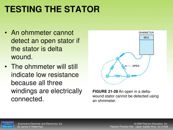 TESTING THE STATOR