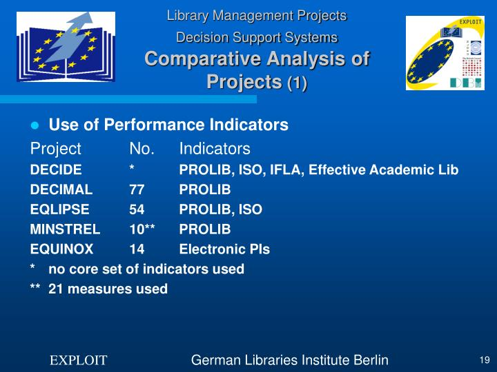 Library Management Projects
