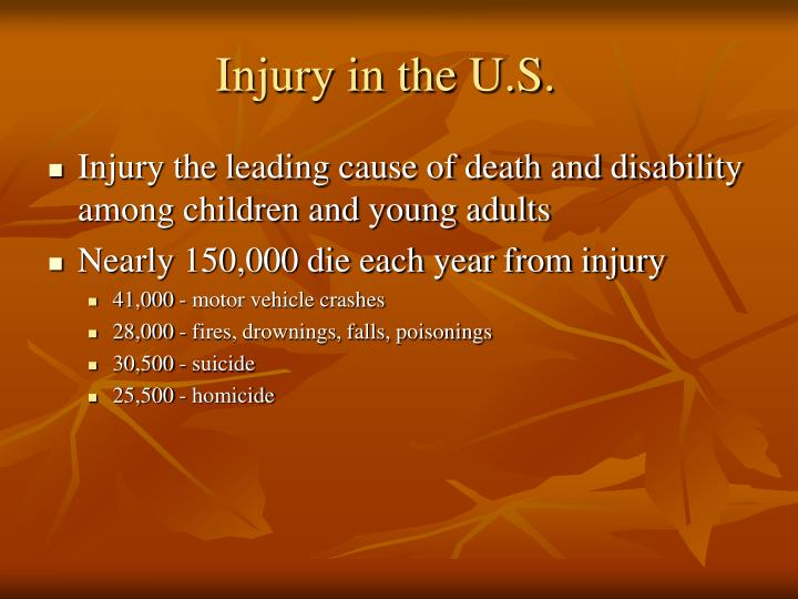 Injury in the U.S.