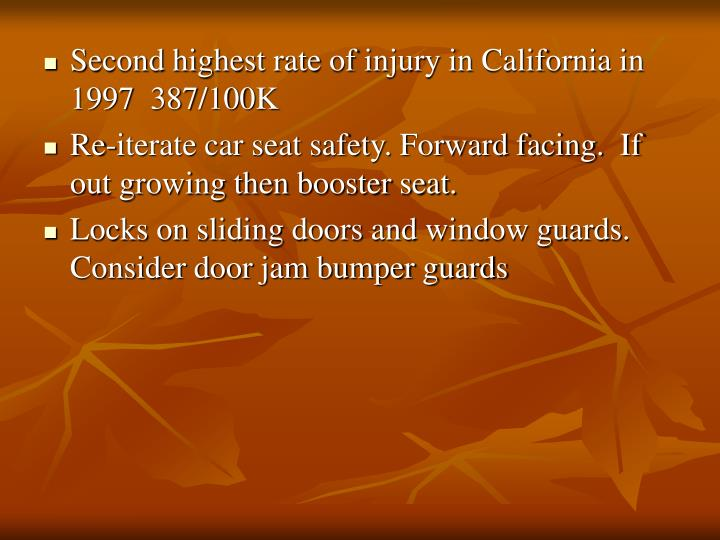 Second highest rate of injury in California in 1997  387/100K