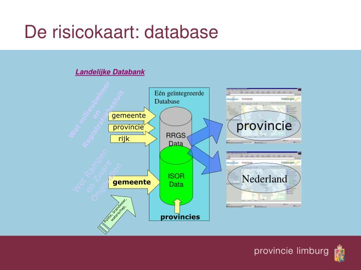 De risicokaart: database