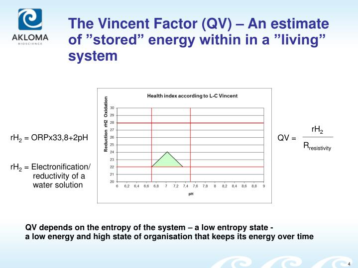 "The Vincent Factor (QV) – An estimate of ""stored"" energy within in a ""living"" system"