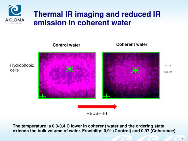 Thermal IR imaging and reduced IR emission in coherent water