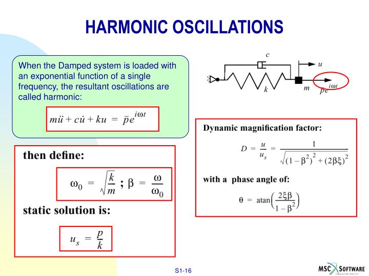 When the Damped system is loaded with an exponential function of a single frequency, the resultant oscillations are called harmonic: