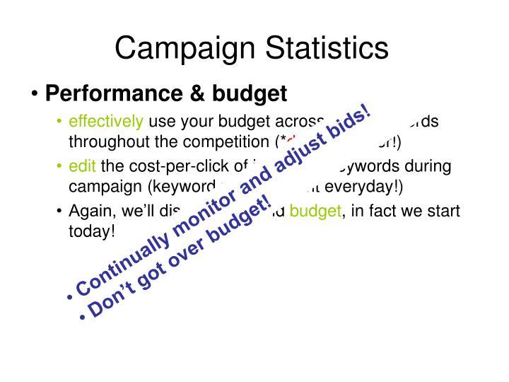 Campaign Statistics