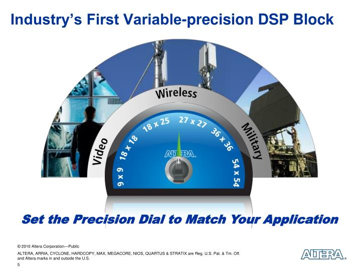 Industry's First Variable-precision DSP Block