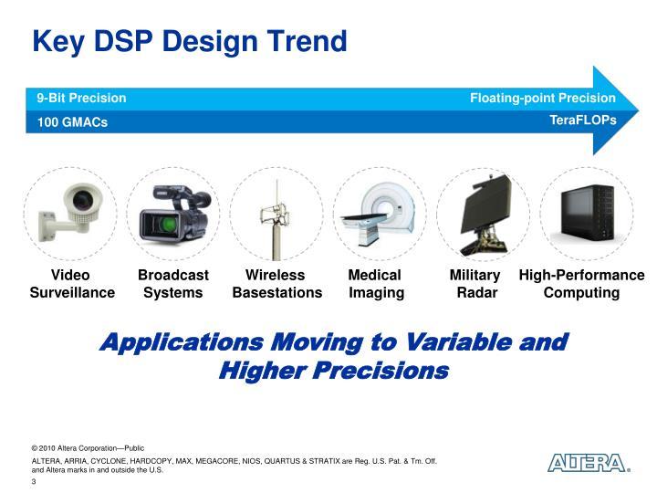 Key DSP Design Trend