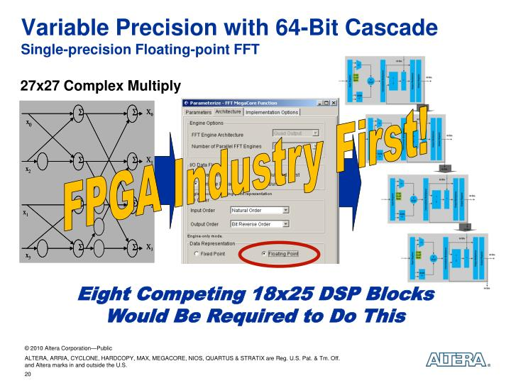 Variable Precision with 64-Bit Cascade