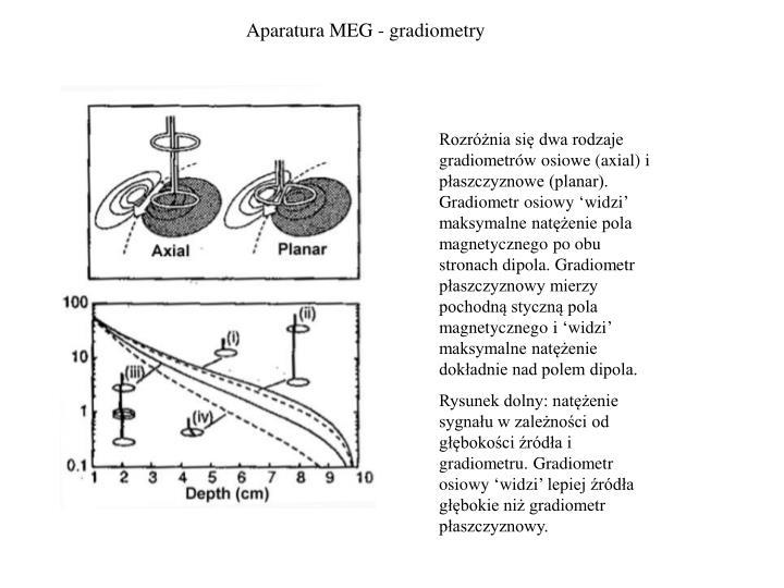 Aparatura MEG - gradiometry