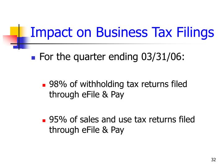 Impact on Business Tax Filings