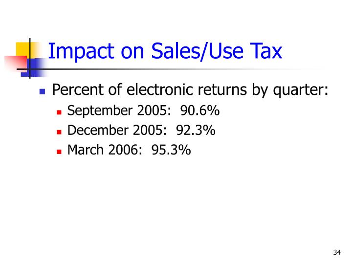 Impact on Sales/Use Tax