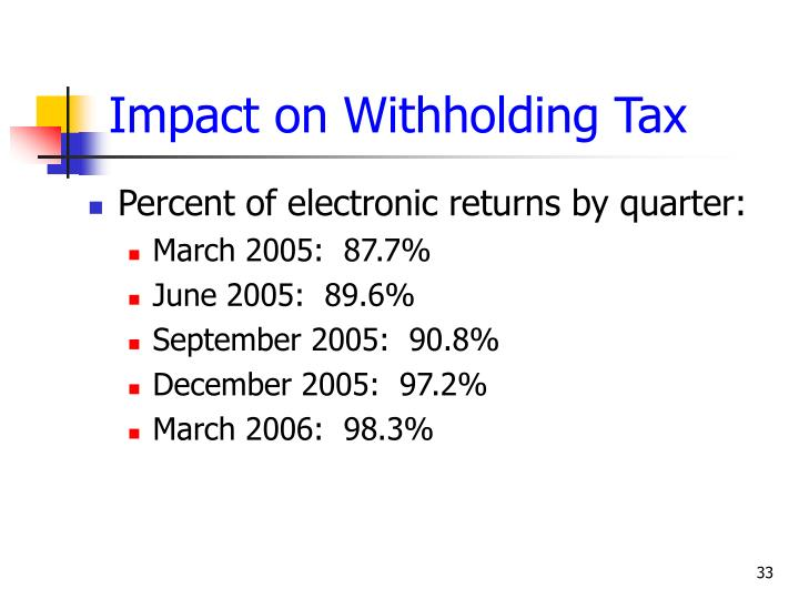 Impact on Withholding Tax