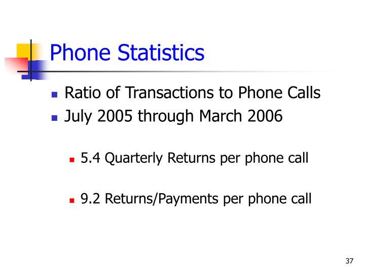 Phone Statistics