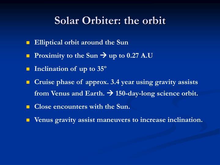Solar Orbiter: the orbit