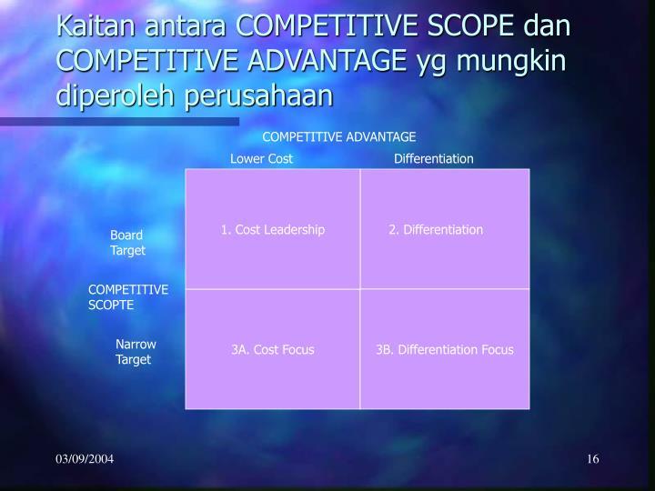 Kaitan antara COMPETITIVE SCOPE dan COMPETITIVE ADVANTAGE yg mungkin diperoleh perusahaan