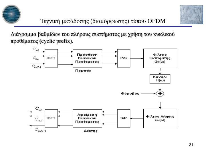 Τεχνική μετάδοσης (διαμόρφωσης) τύπου