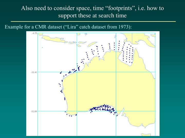 "Also need to consider space, time ""footprints"", i.e. how to support these at search time"