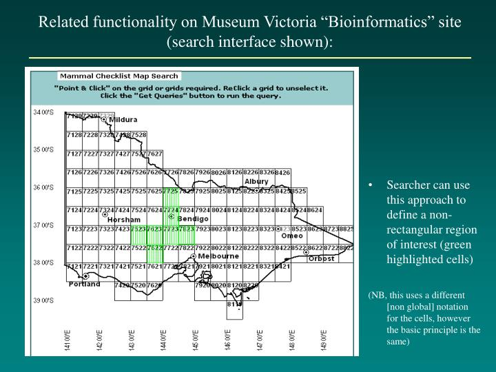 "Related functionality on Museum Victoria ""Bioinformatics"" site"