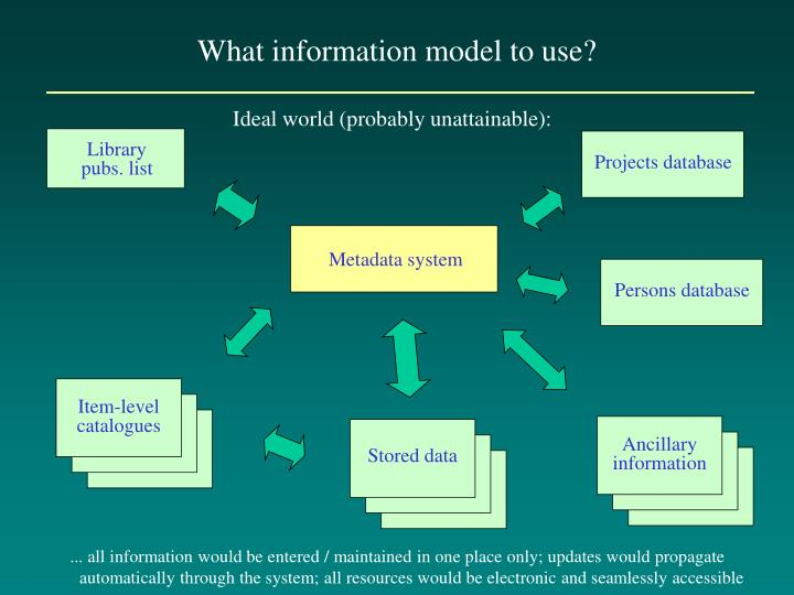 What information model to use?