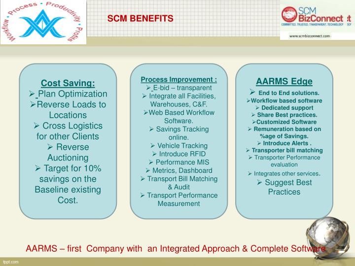 SCM BENEFITS