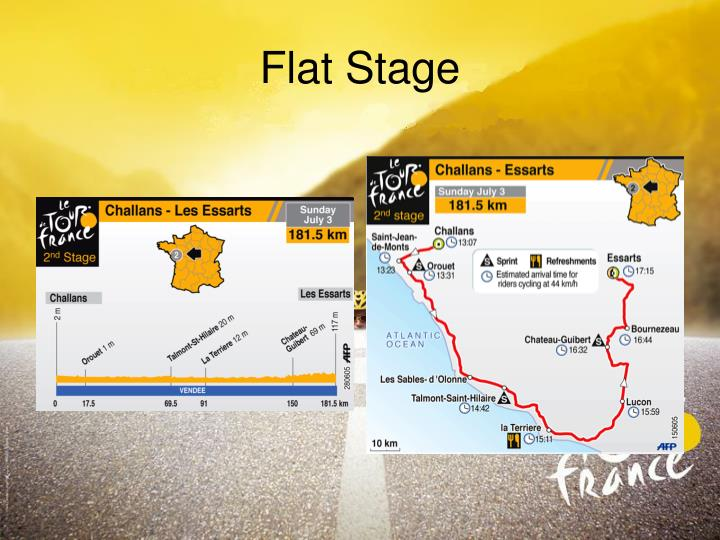 Flat Stage