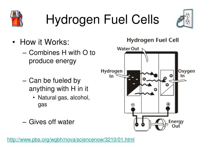 hydrogen fuel cell technology essay