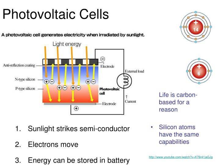 photovoltaic cells Understanding solar cell - what is solar cell, solar cell structure, solar pv system, solar cell advantages.