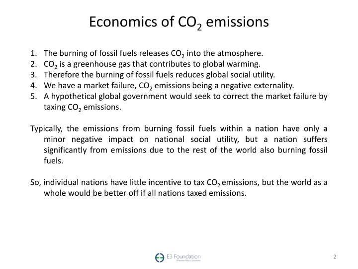 Economics of CO