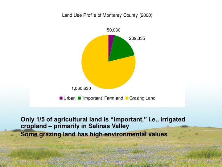 "Only 1/5 of agricultural land is ""important,"" i.e., irrigated cropland – primarily in Salinas Valley"