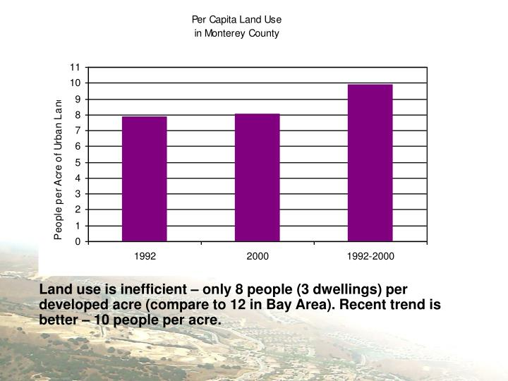 Land use is inefficient – only 8 people (3 dwellings) per developed acre (compare to 12 in Bay Area). Recent trend is better – 10 people per acre.