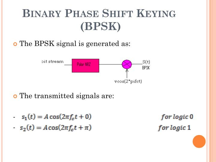 Binary phase shift keying bpsk