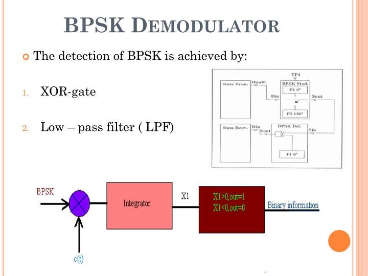 BPSK Demodulator