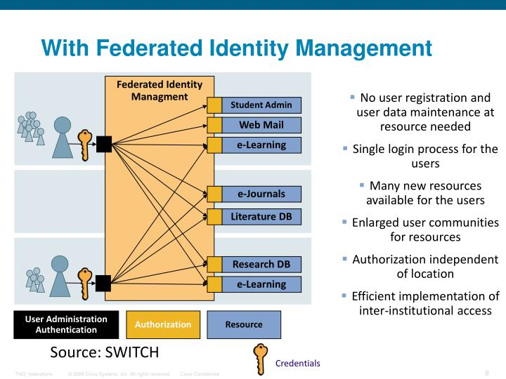 With Federated Identity Management
