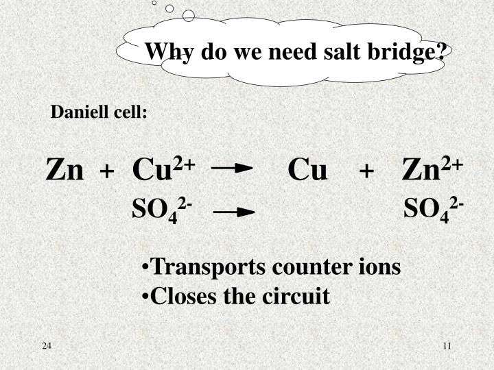 Why do we need salt bridge