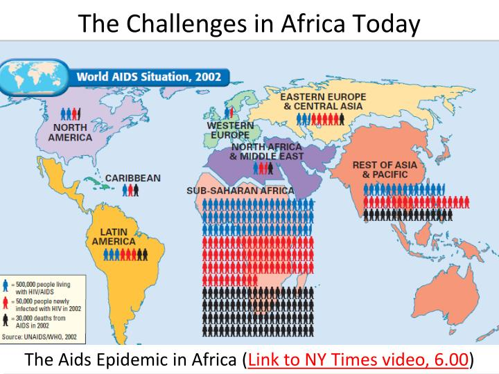 The Challenges in Africa Today