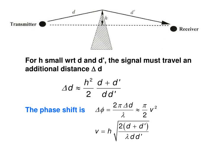 For h small wrt d and d', the signal must travel an additional distance