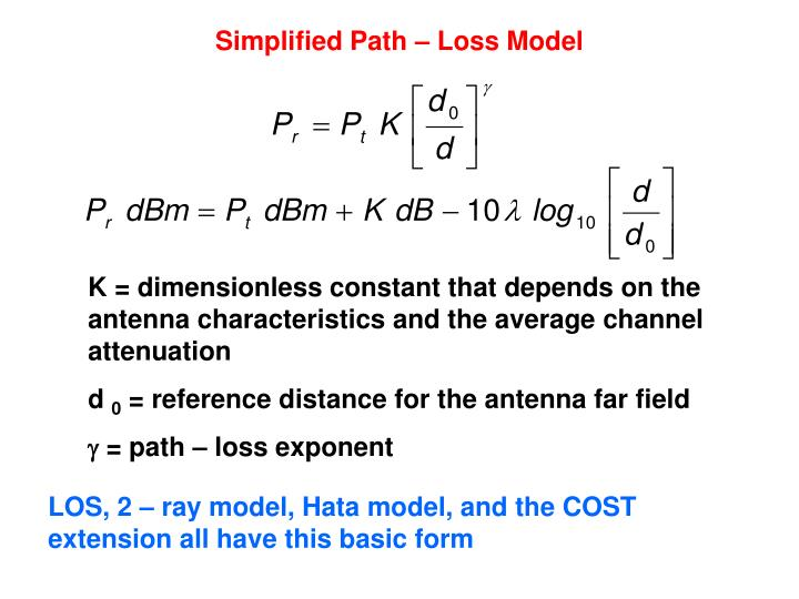 Simplified Path – Loss Model