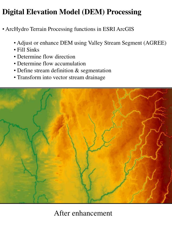Digital Elevation Model (DEM) Processing