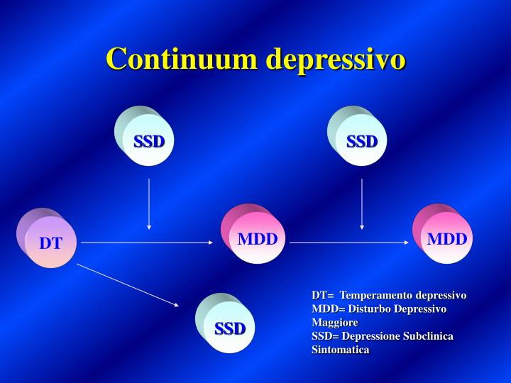 Continuum depressivo