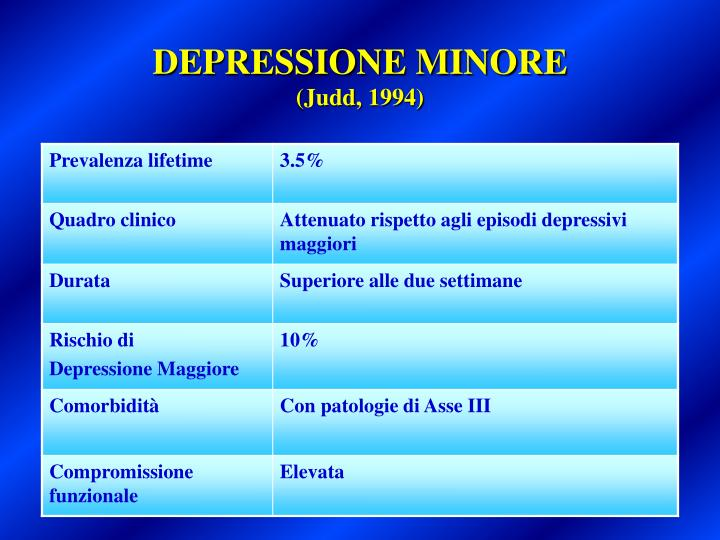 DEPRESSIONE MINORE