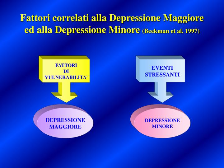 Fattori correlati alla Depressione Maggiore ed alla Depressione Minore