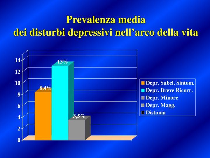 Prevalenza media