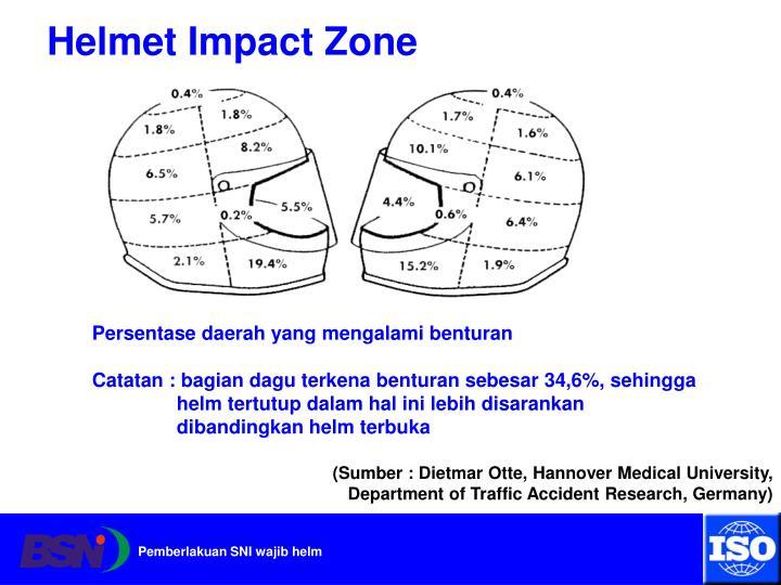 Helmet Impact Zone