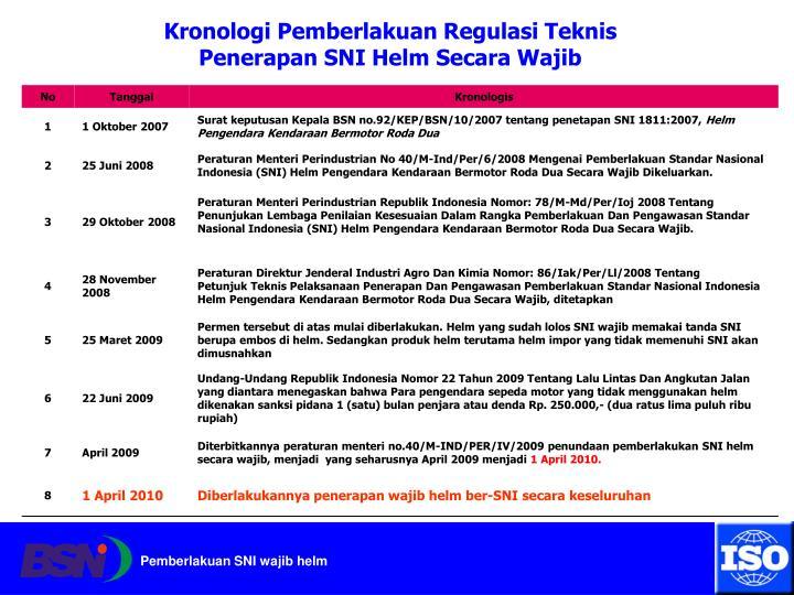 Kronologi Pemberlakuan Regulasi Teknis