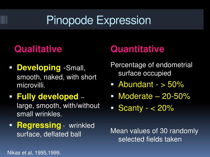 Pinopode Expression