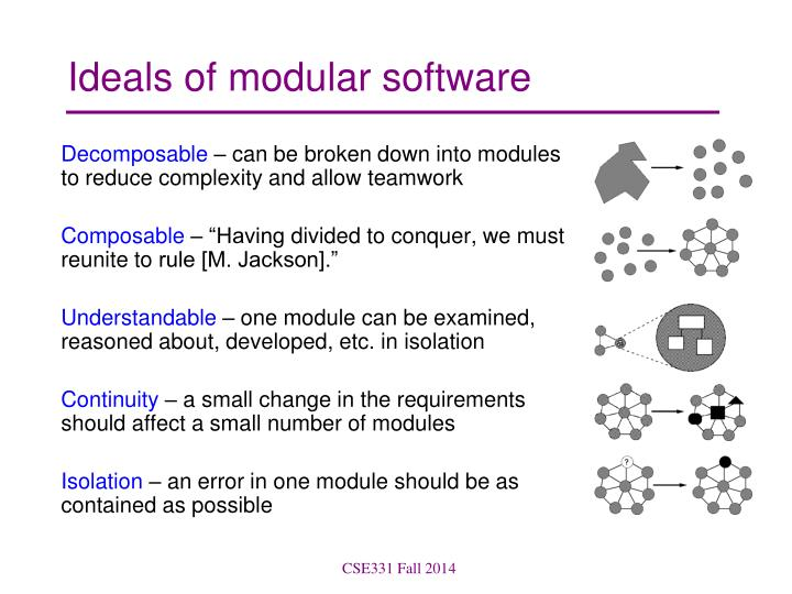 Ideals of modular software