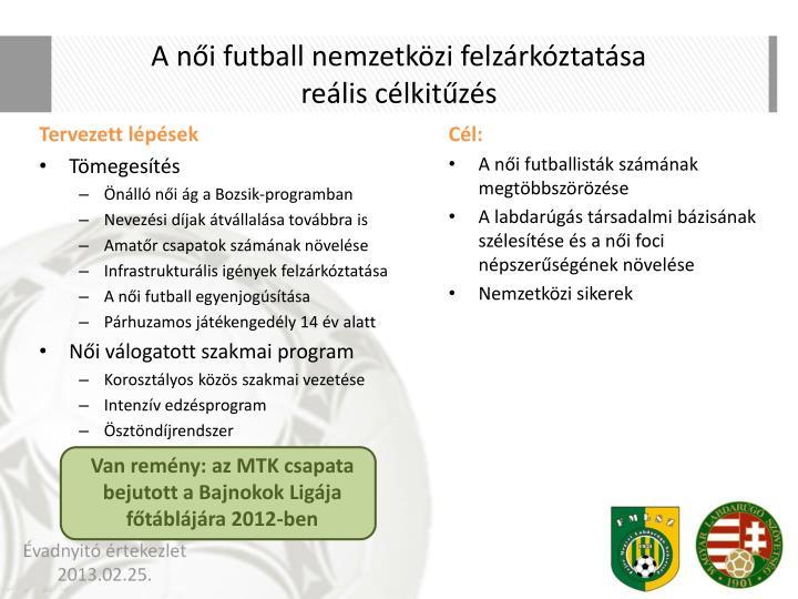 A női futball nemzetközi felzárkóztatása